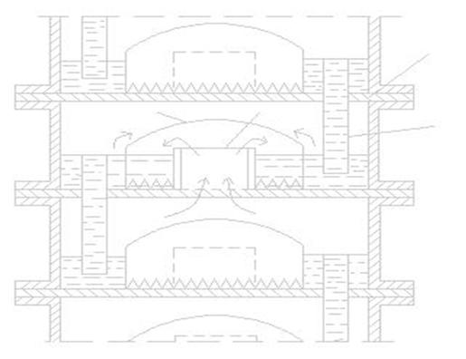 Принцип работы колпачковой колонны